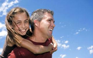 Роль отца в воспитании ребенка: психология семьи